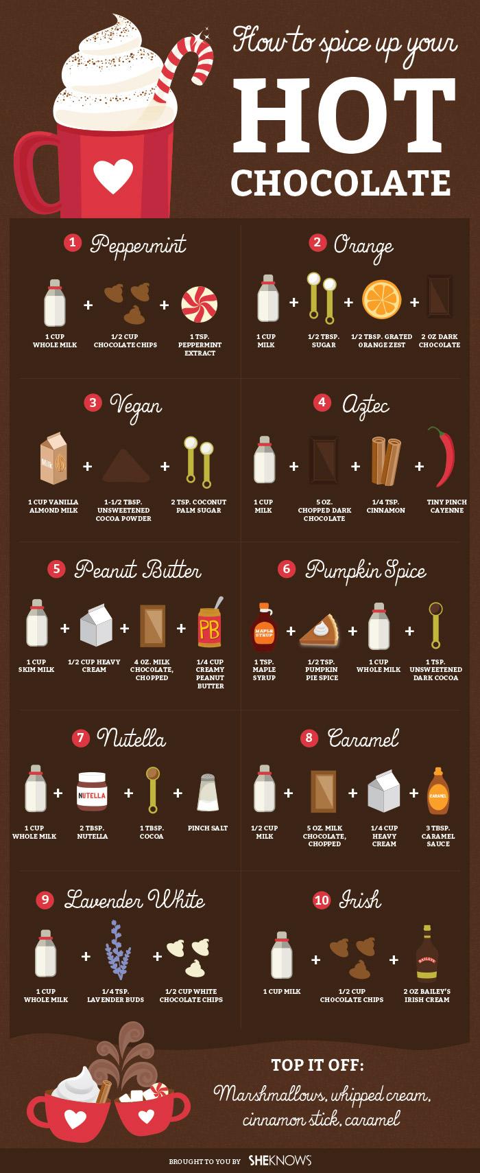 hotchocolateguide